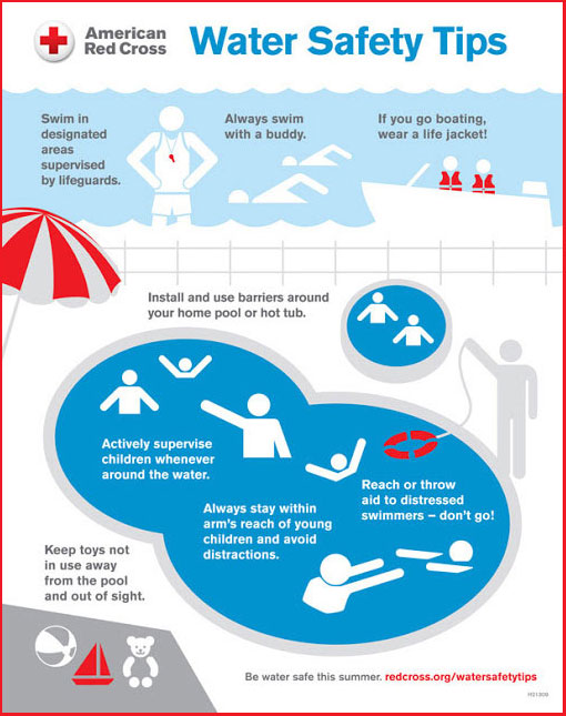 water safety tips for kids